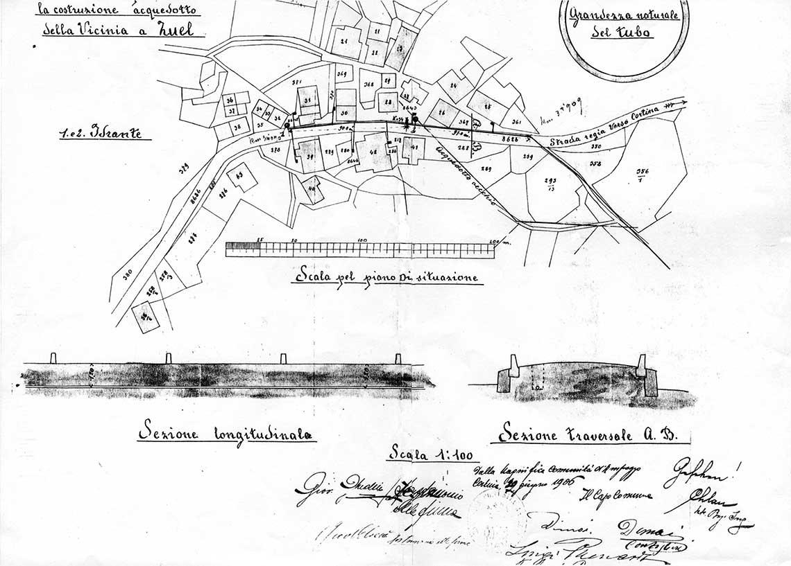 Documento costruzione acquedotto